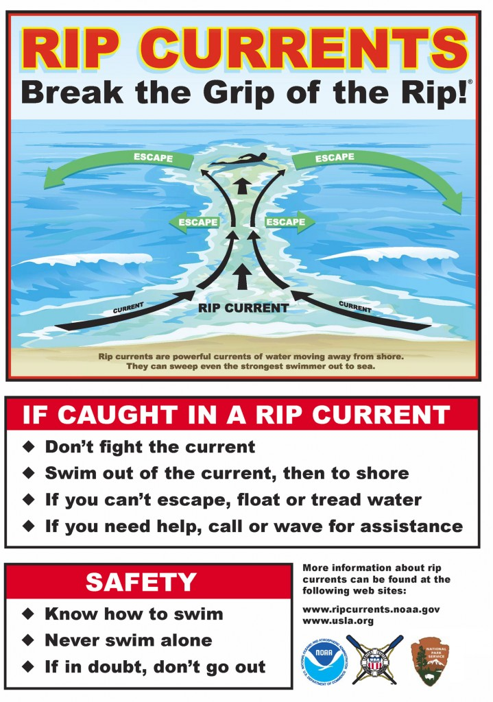 Rip Current Awareness Week